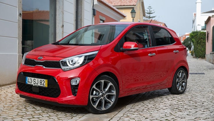 Next-Gen Kia Picanto details revealed; could be launched in India soon