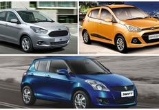 Best Hatchback cars below 6 lakhs | India.com