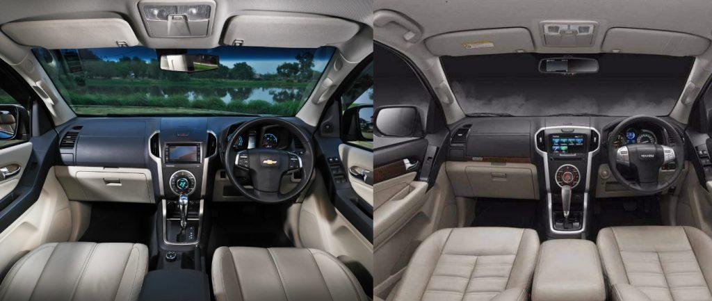 Isuzu Mu X Vs Chevrolet Trailblazer Price Features And