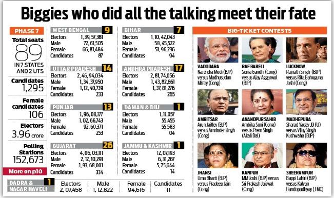 Photo: dnaindia.com