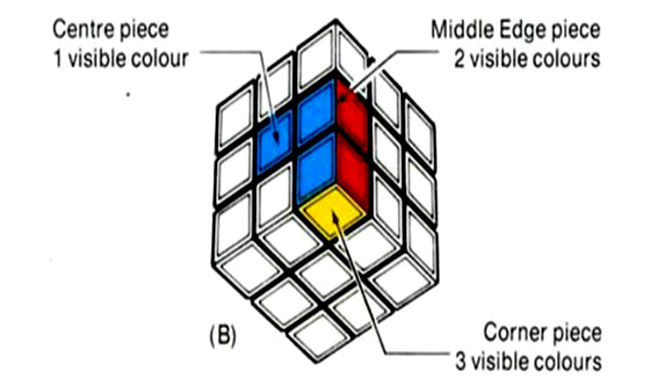 ruvik cube solution