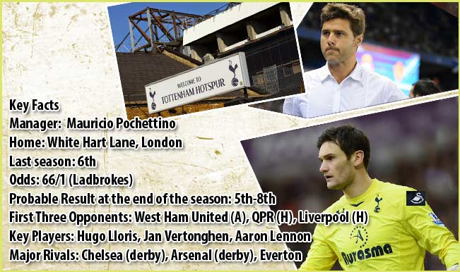 Barclays Premier League 2014-15 Team Preview: Totenham Hotspur