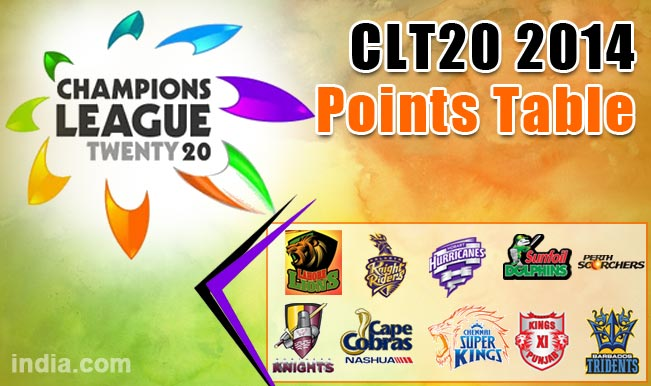 Champions League T20 2014 Points Table Results Of Clt20