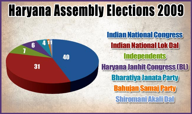 Why Narendra Modi's Ruling Party No Longer Looks Invincible in 12222 Indian Elections