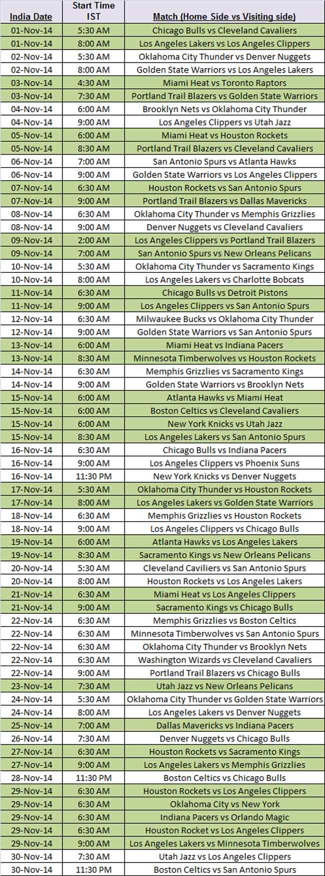 NBA 2014-15 Broadcast Schedule of November matches to be