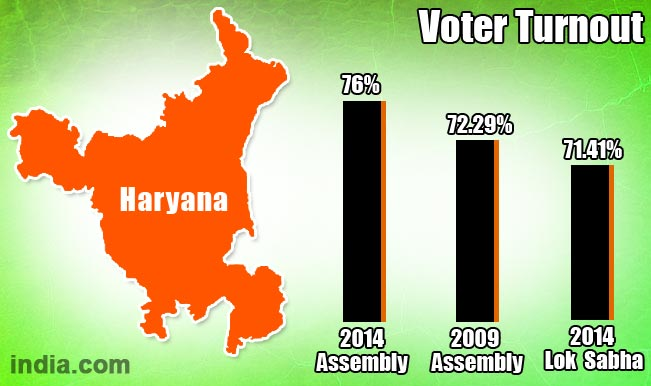 general election 2014 in india