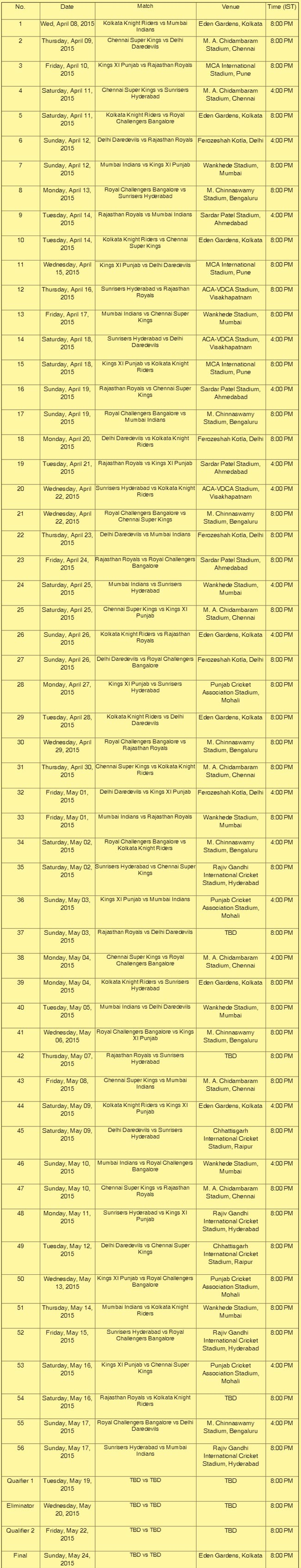 IPL-2015-Schedule-All-Match-Fixtures-and-ComTime-Table-of-IPL-8