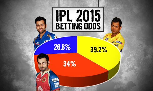 ipl-2015-betting-odds