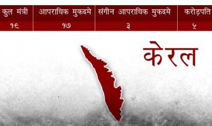 सबसे ज्यादा आपराधिक मुकदमें केरल के मंत्रियों पर हैं