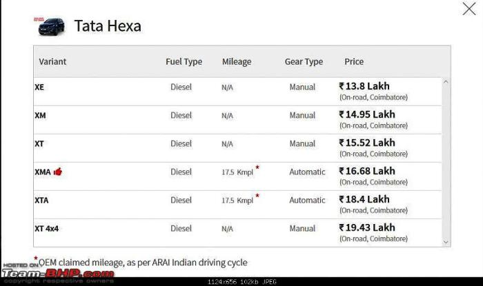 Tata Hexa Price In India Leaked Starts At Inr 12 30 Lakh