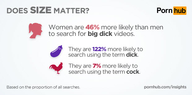 Big dick size pics