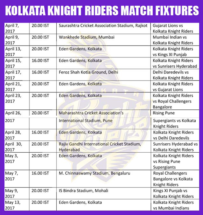 ... Riders IPL 2017 Schedule: Time Table of KKR Matches in VIVO IPL 2017