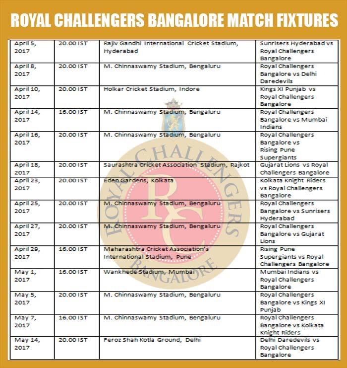 Royal Challengers Bangalore IPL 2017 full timetable