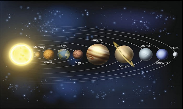solar system model of 2017 - photo #19