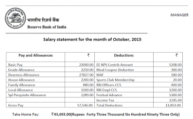 [Sample Salary Slip Of A Bank Employee (Source: Salarystructure.in)] To Employees Salary Slip