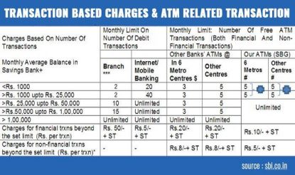 Transaction Charges final