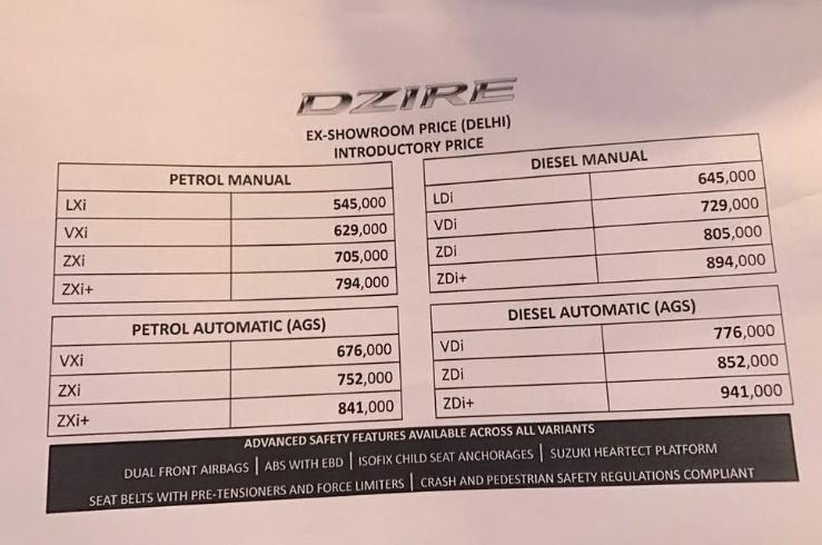 LIVE New Maruti Suzuki Dzire 2017 launch updates: Price in India