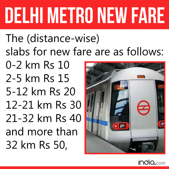 Calculate how much the hike in Delhi Metro fares will cost you