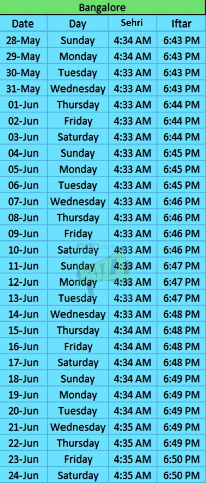 tempismo ramadan bangalore