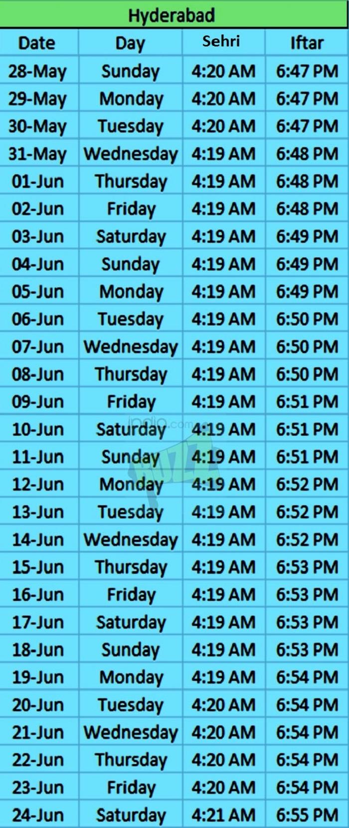 ramadan timing hyderabad