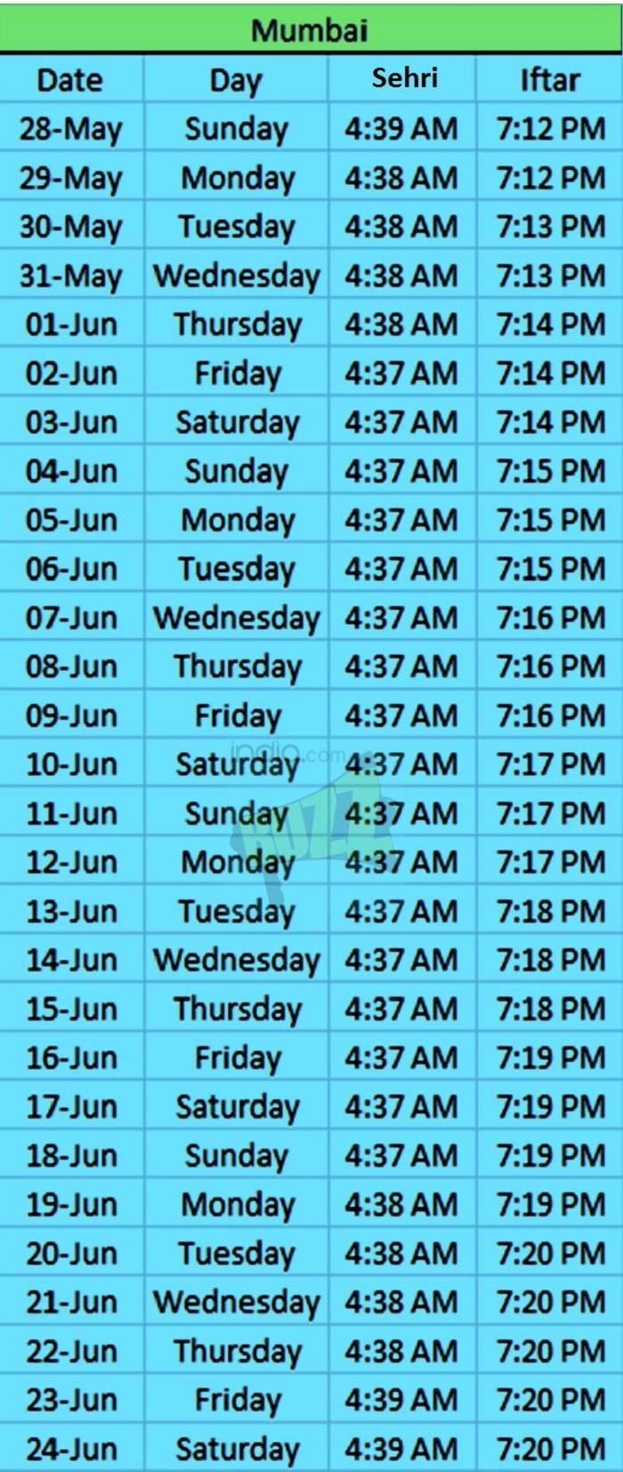tempismo ramadan mumbai