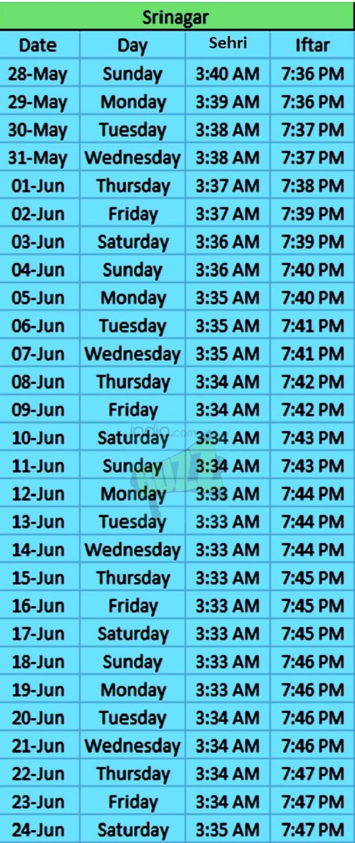 tempismo ramadan srinagar
