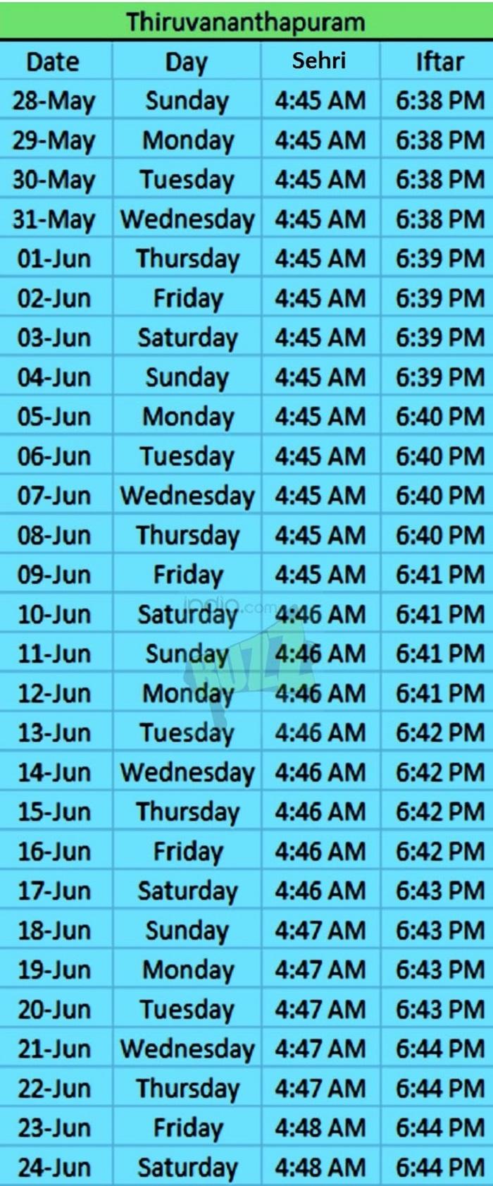 tempismo ramadan thri