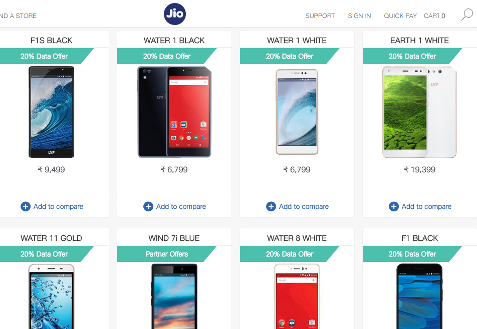 90% Reliance Jio users opted for Prime membership: BofAML report