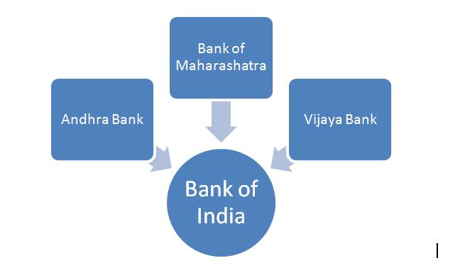 bank 4