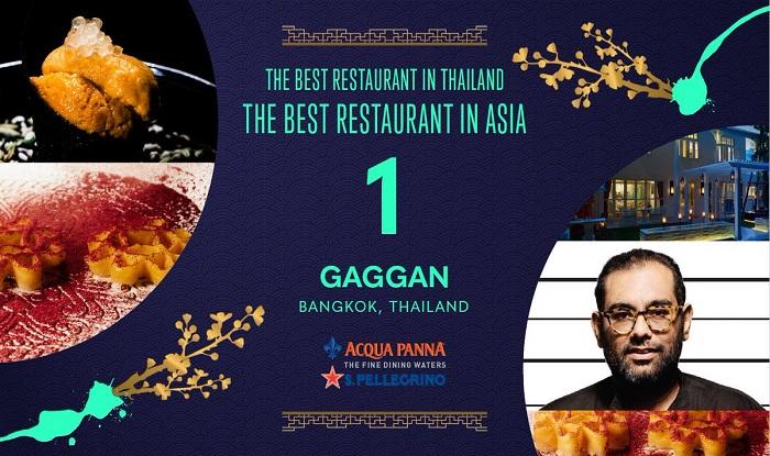 Indian Restaurant Jobs In Bangkok