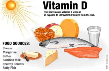 Difference-Between-Vitamin-D-and-Calcium
