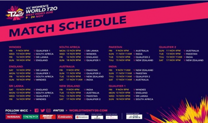 ICC Women's T20 World Cup 2018