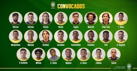 Brazil full squad World Cup 2018