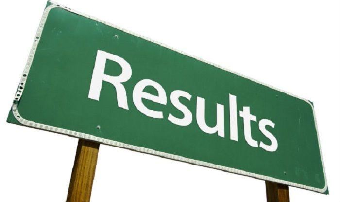 Haryana Class 10 Result 2019