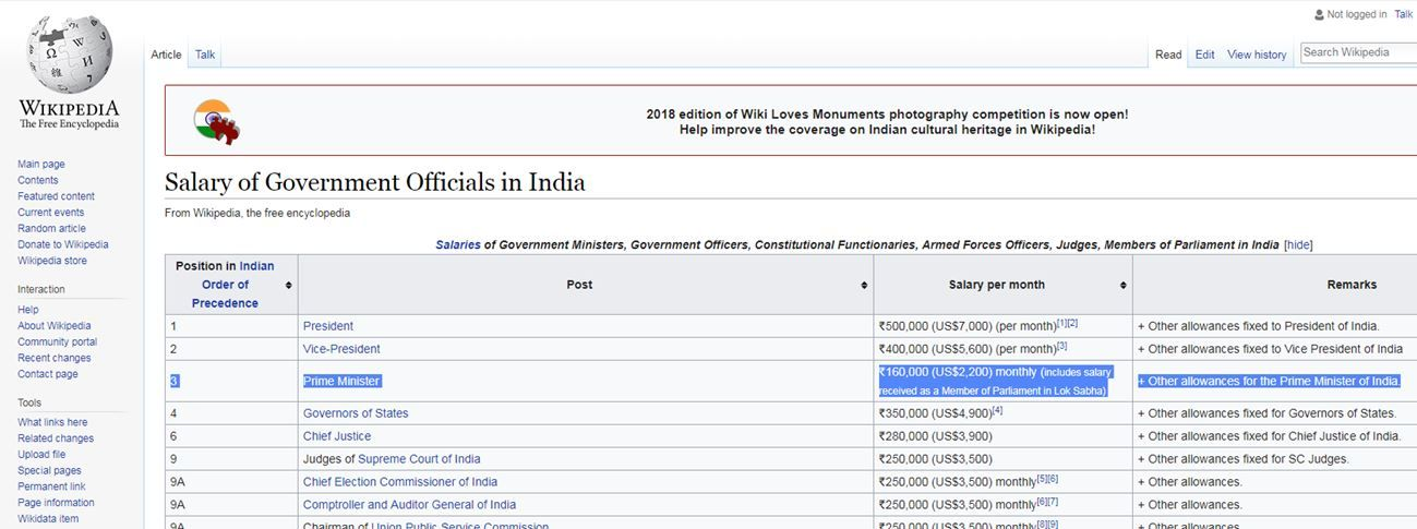 pm of India salary