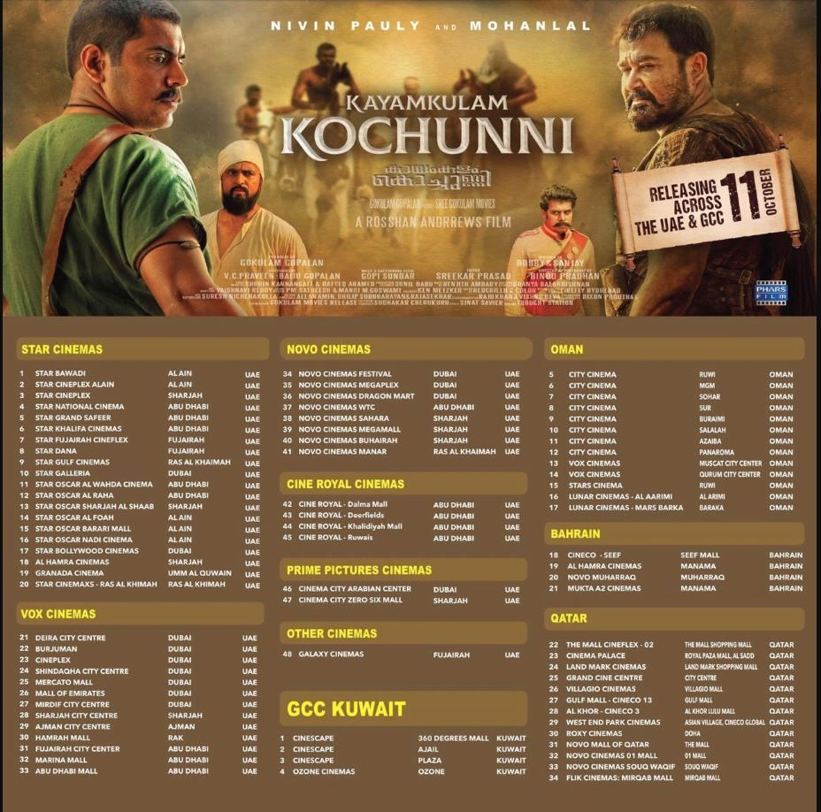 Malayalam Film Kayamkulam Kochunni Releases World Wide