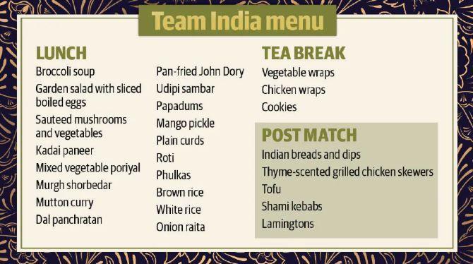 Team India's menu for success in Oz
