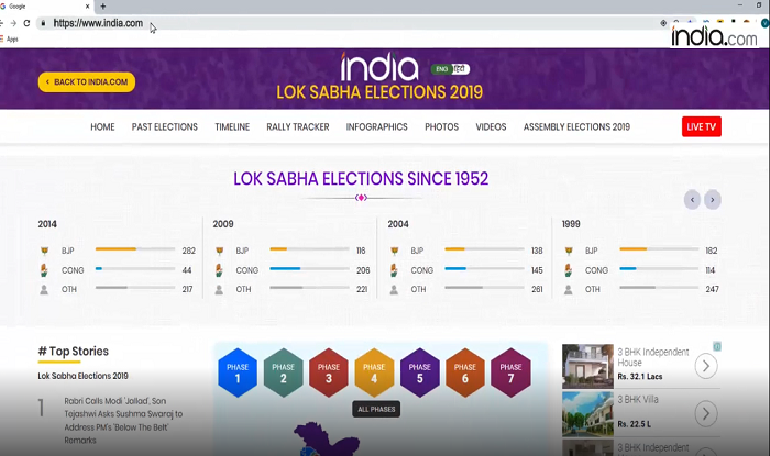 Here's What Makes India.com Election Coverage The Best