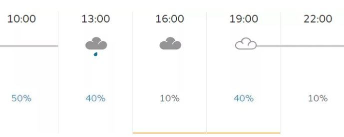 India vs New Zealand Weather Report: Manchester Forecast for IND vs