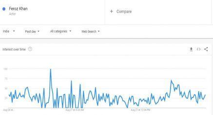 Search Reveals (Screenshot)