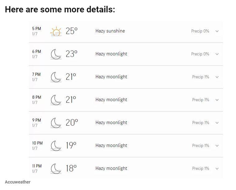 India vs Sri Lanka 2nd T20I: Weather Forecast, Pitch Report, Holkar Stadium, Cricket News, Guwahati washed out, Indian Cricket Team, Virat Kohli, India Playing XI, Madhya Pradesh weather forecast, Madhya Pradesh weather, Sri Lanka cricket team, Ind vs SL, Ind v SL