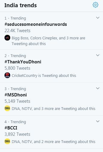 dhoni dropped bcci contract, dhoni dropped, dhoni bcci dropped contract list. BCCI annual contract, bcci annual contract 2019, bcci annual player contracts, bcci annual contract list, MS Dhoni , ms dhoni news, ms dhoni movie, ms dhoni news, ms dhoni wife, ms dhoni full movie, MS Dhoni twitter reactions, Captain Cool