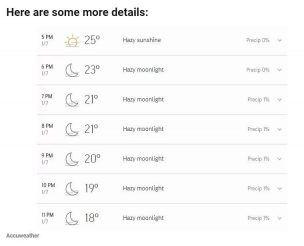 Indore weather report