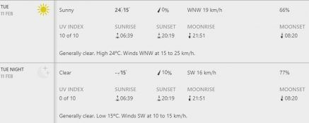 weather february 11 Bay Oval, Mount Maunganui