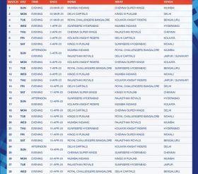 IPL 2020 complete Schedule