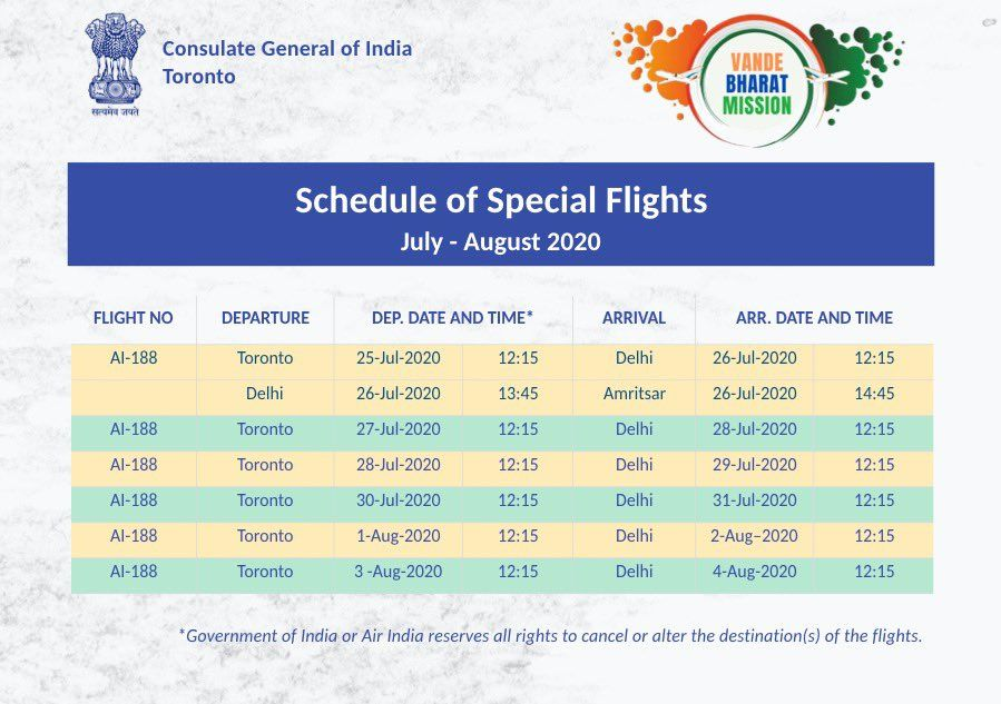 Vande Bharat Mission phase 5 flights to begin on August 1, 2020