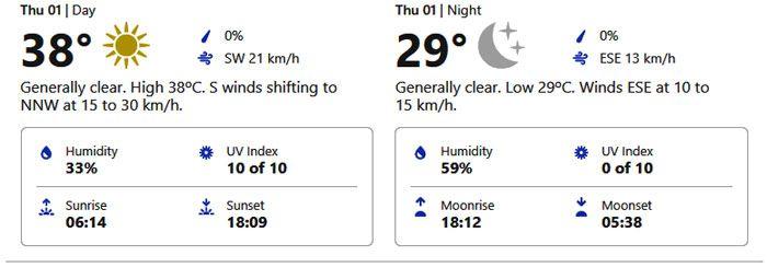 abu dhabi october 1 weather