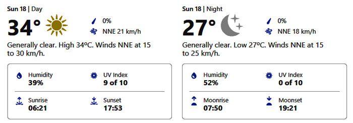weather forecast abu dhabi october 18 2020
