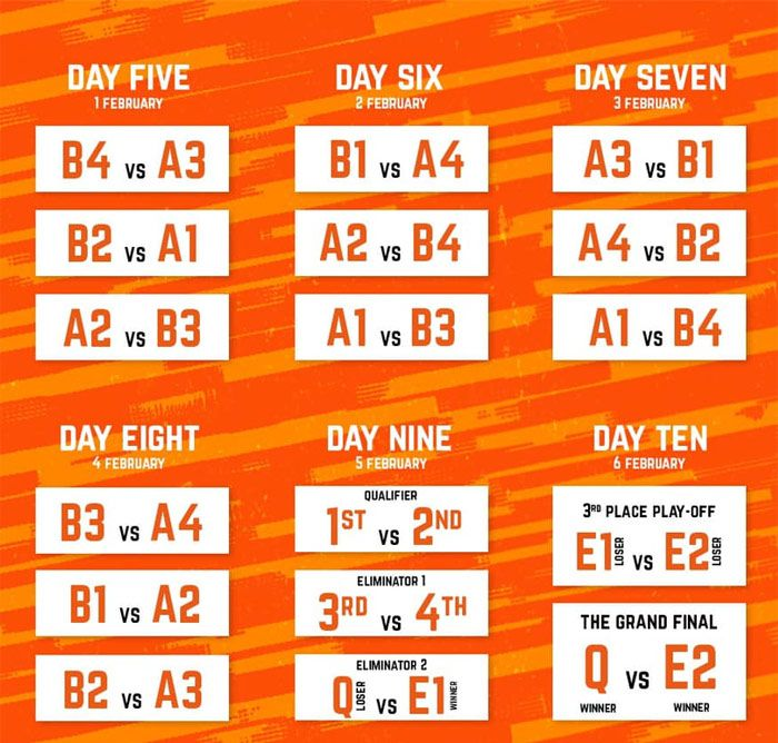 Abu Dhabi T10 League Full Schedule
