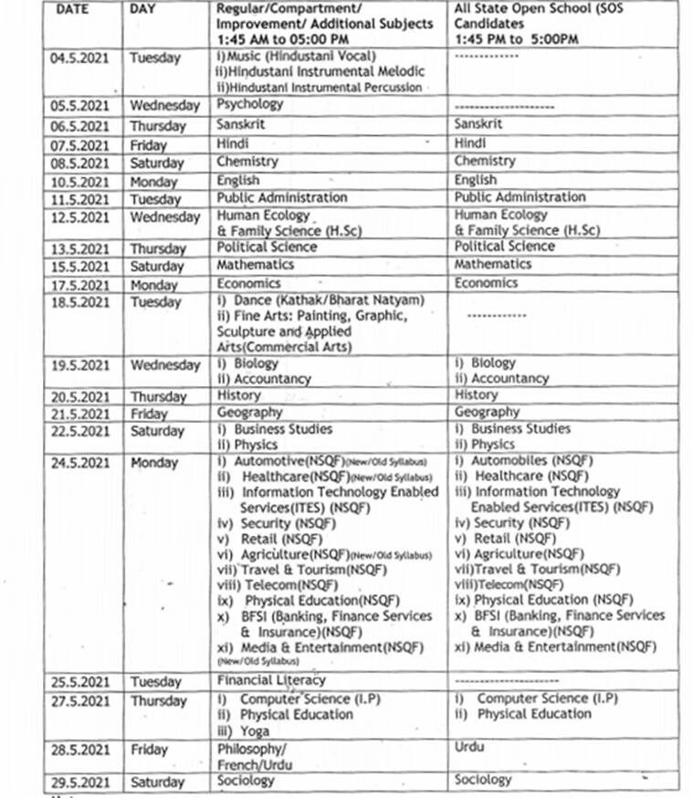 HPBOSE 12th class date sheet 2021